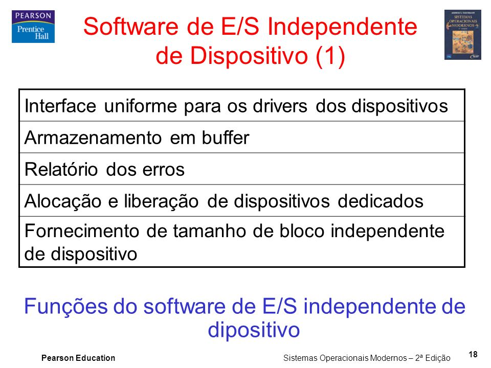 Software de E/S Independente de Dispositivo (1)