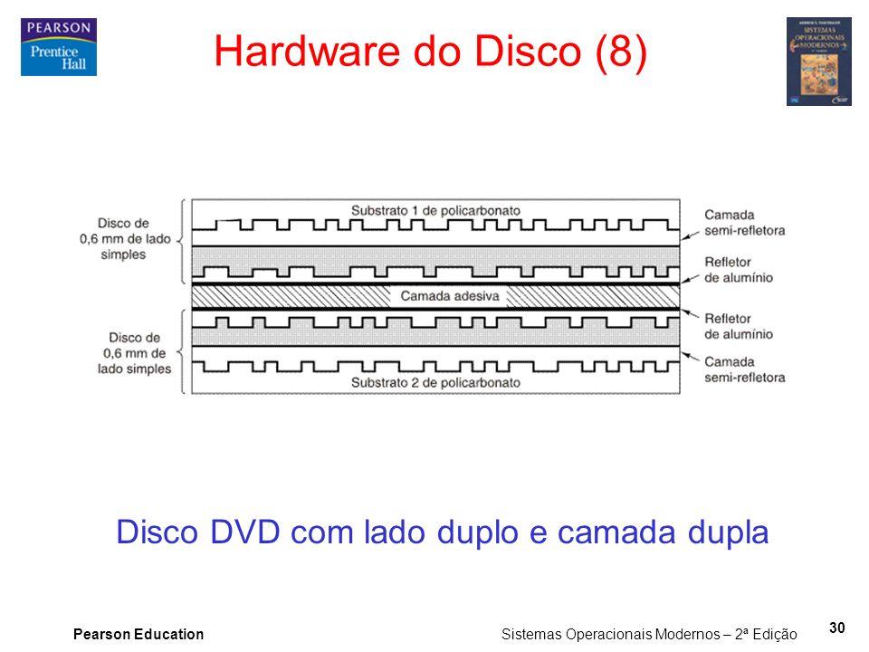 Disco DVD com lado duplo e camada dupla
