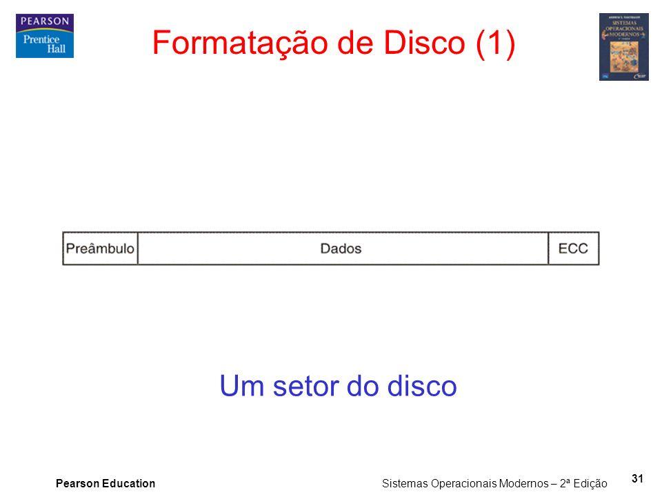 Formatação de Disco (1) Um setor do disco