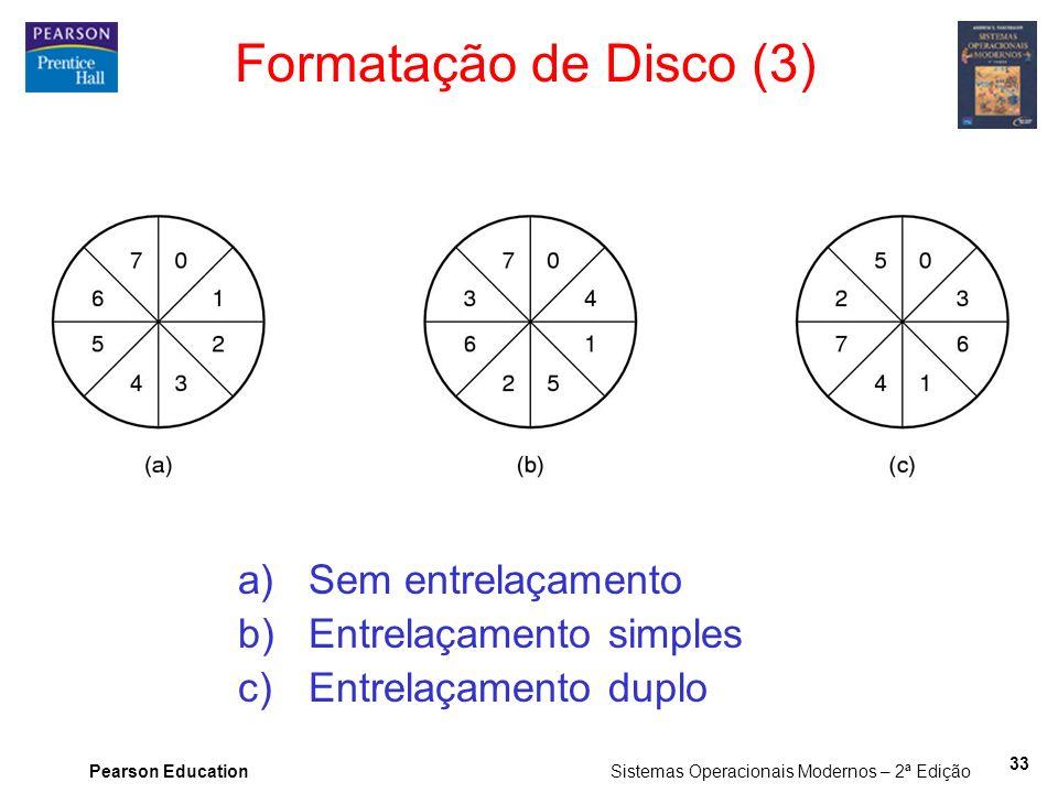 Formatação de Disco (3) Sem entrelaçamento Entrelaçamento simples