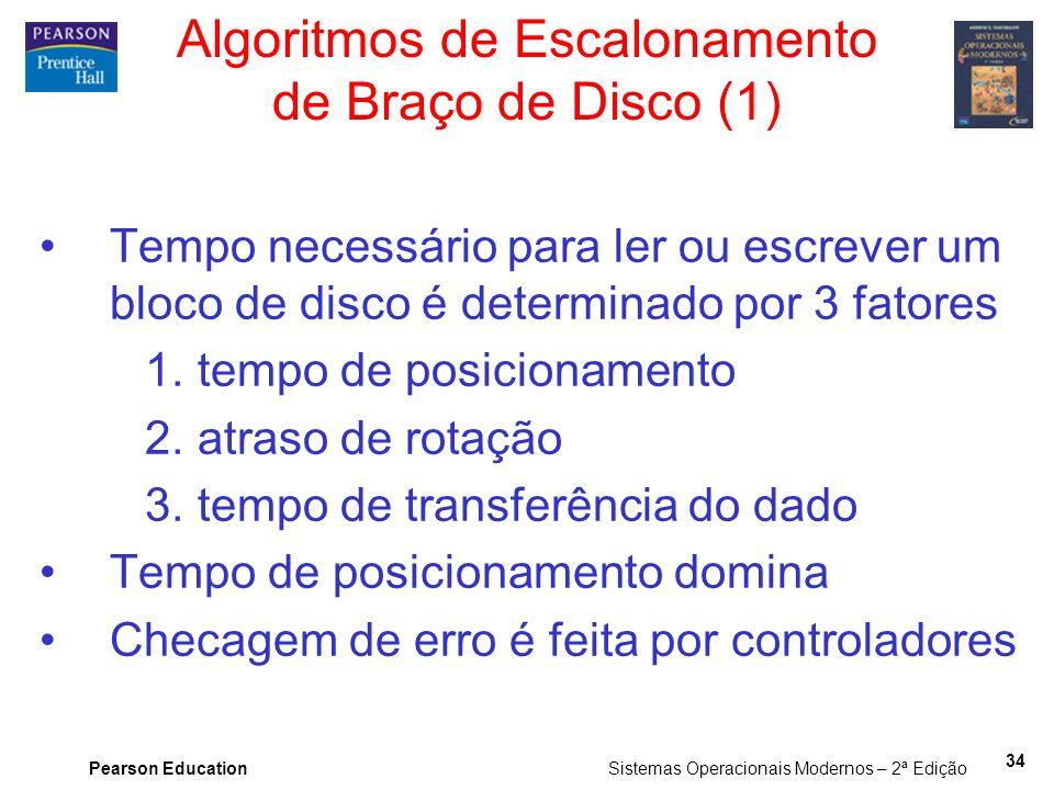 Algoritmos de Escalonamento de Braço de Disco (1)