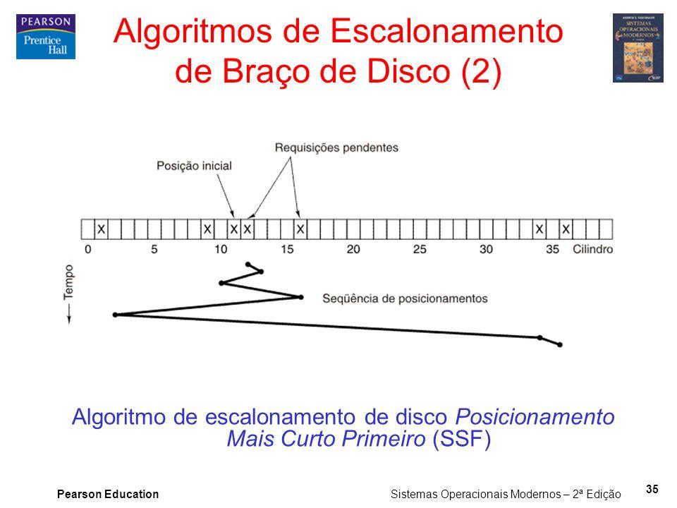 Algoritmos de Escalonamento de Braço de Disco (2)