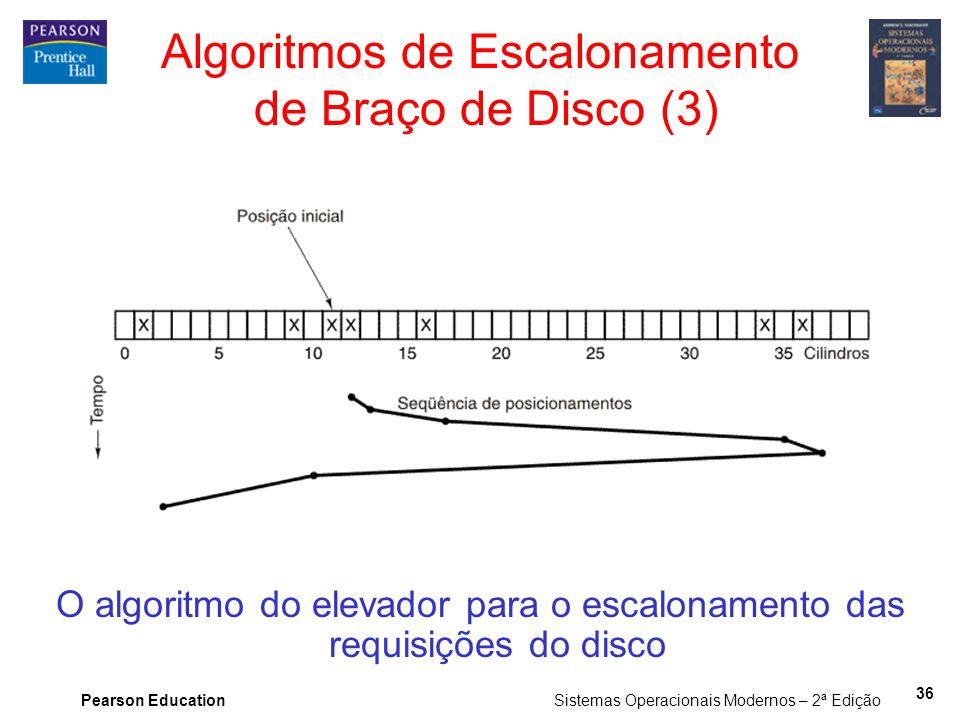 Algoritmos de Escalonamento de Braço de Disco (3)