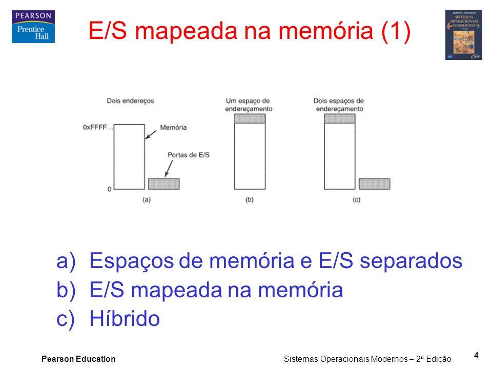 E/S mapeada na memória (1)