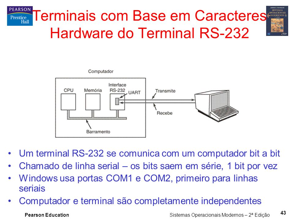 Terminais com Base em Caracteres Hardware do Terminal RS-232