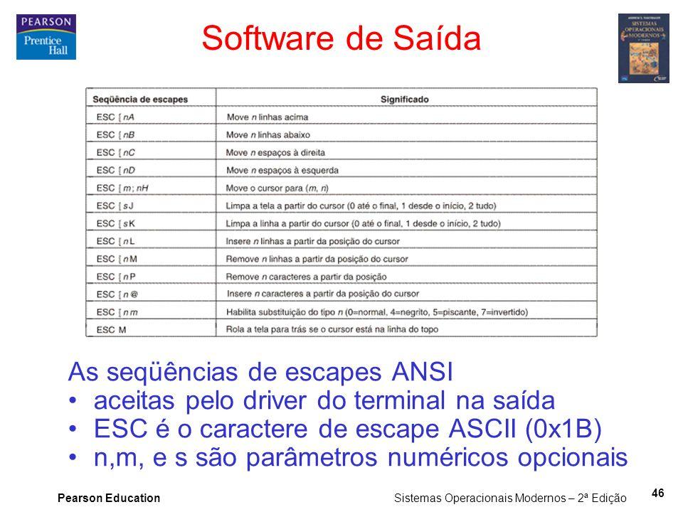 Software de Saída As seqüências de escapes ANSI