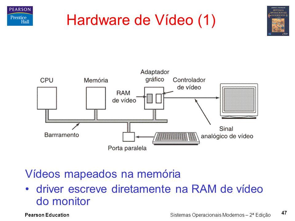 Hardware de Vídeo (1) Vídeos mapeados na memória