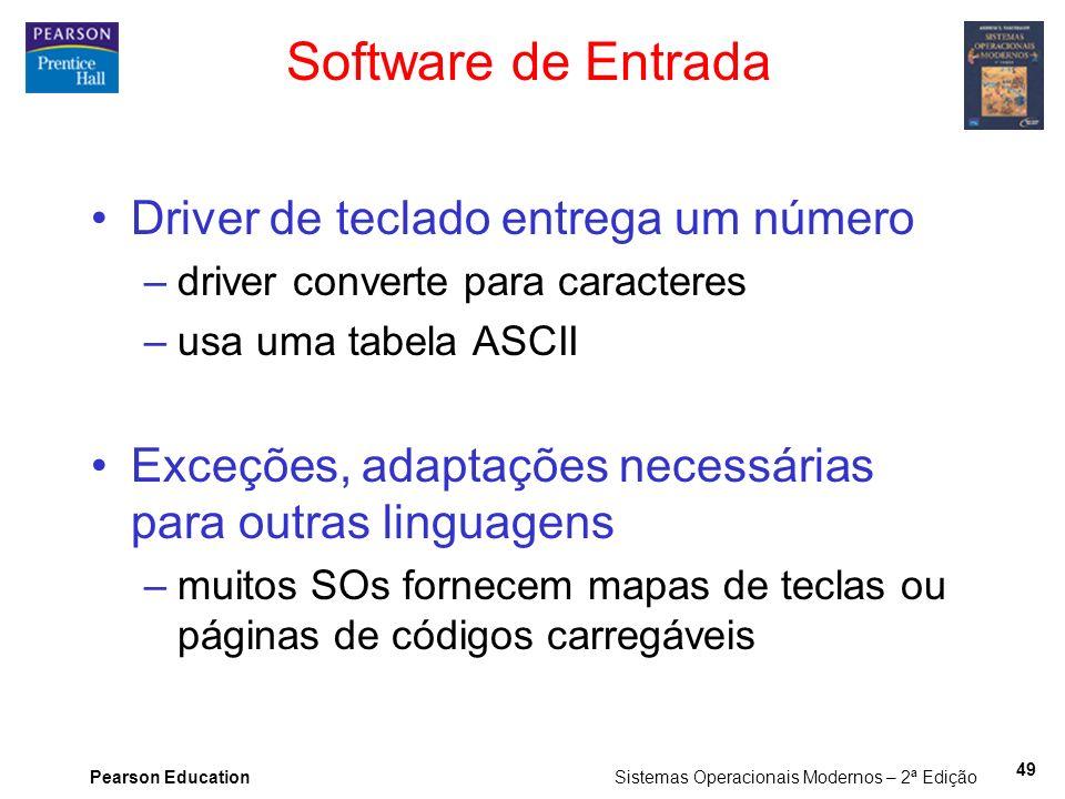 Software de Entrada Driver de teclado entrega um número