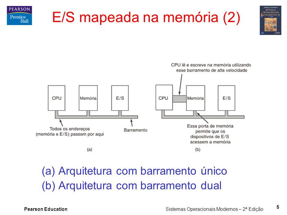 E/S mapeada na memória (2)