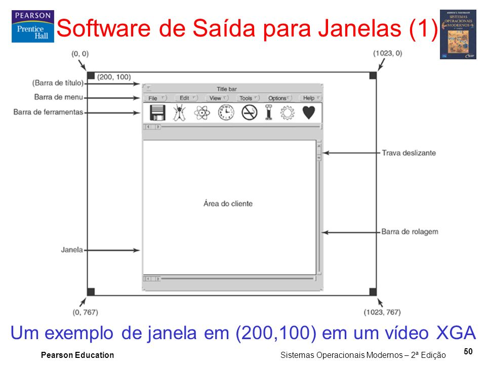 Software de Saída para Janelas (1)