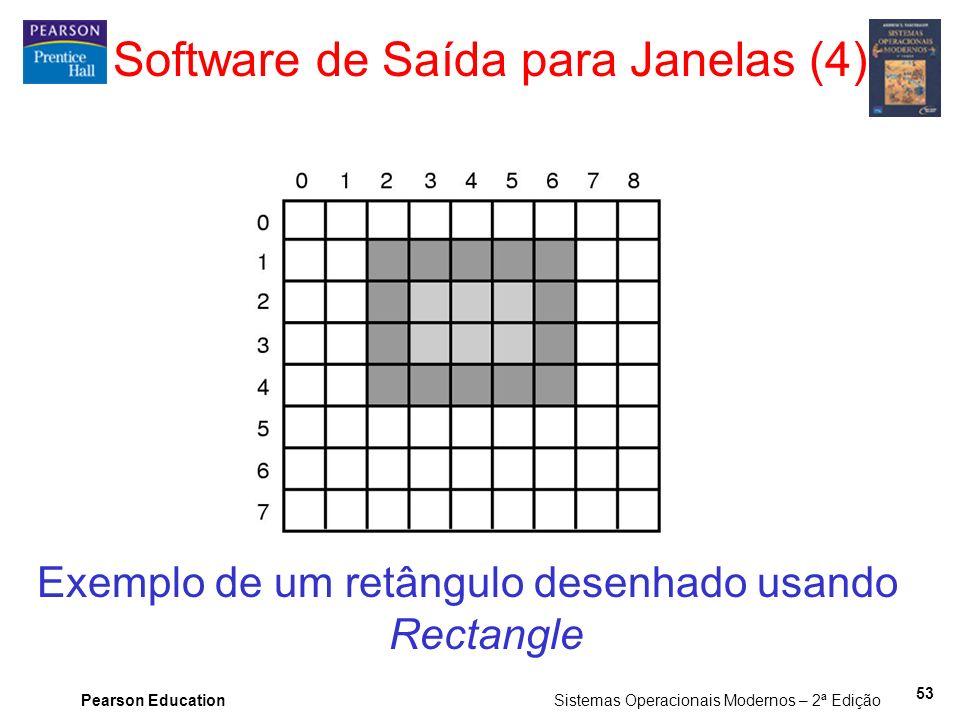 Software de Saída para Janelas (4)