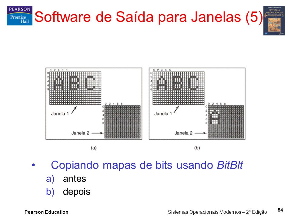 Software de Saída para Janelas (5)
