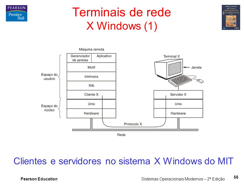 Terminais de rede X Windows (1)