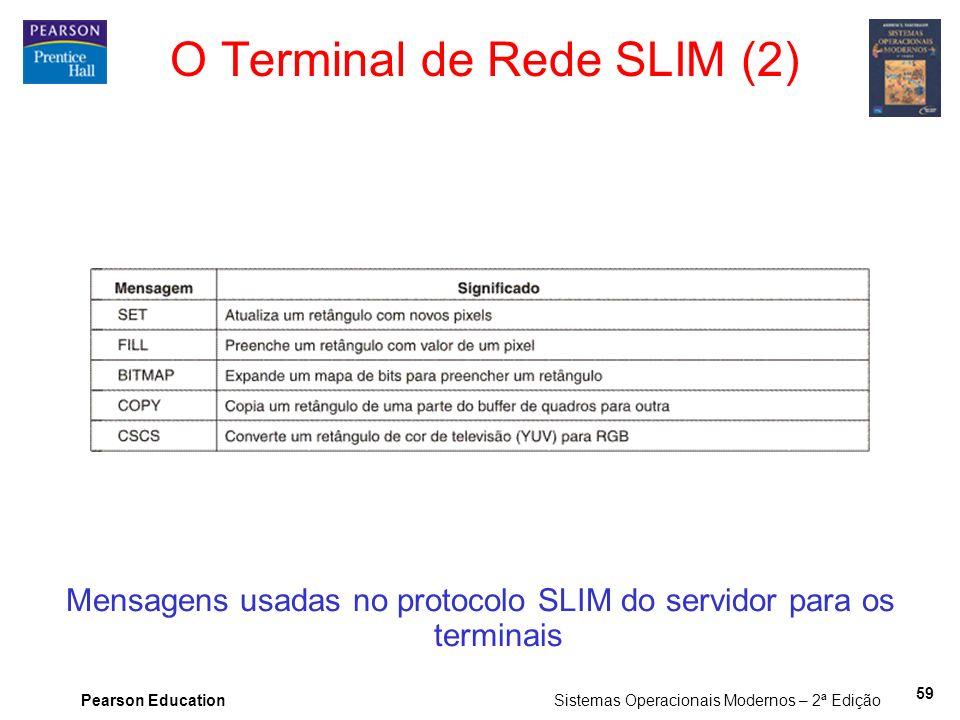 O Terminal de Rede SLIM (2)