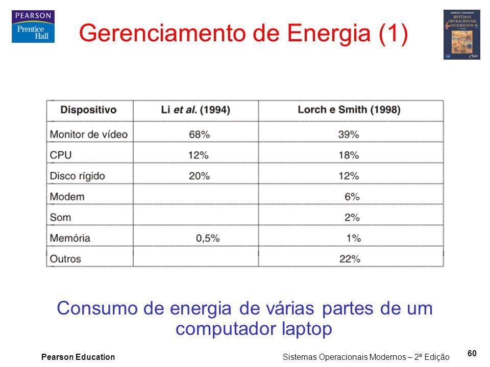 Gerenciamento de Energia (1)