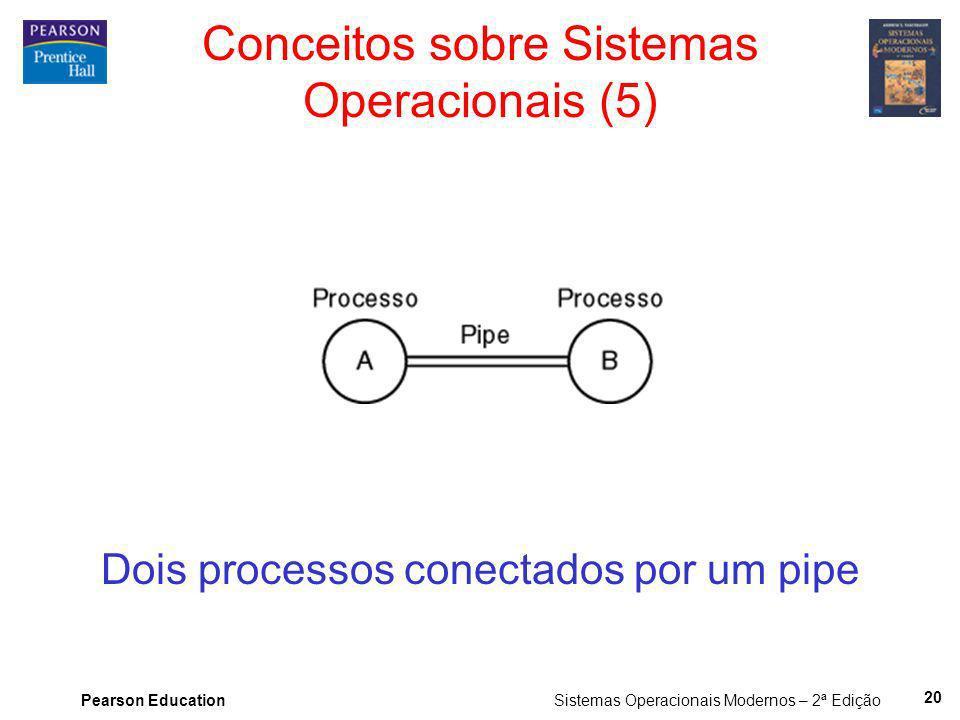 Conceitos sobre Sistemas Operacionais (5)
