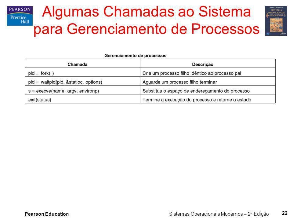 Algumas Chamadas ao Sistema para Gerenciamento de Processos