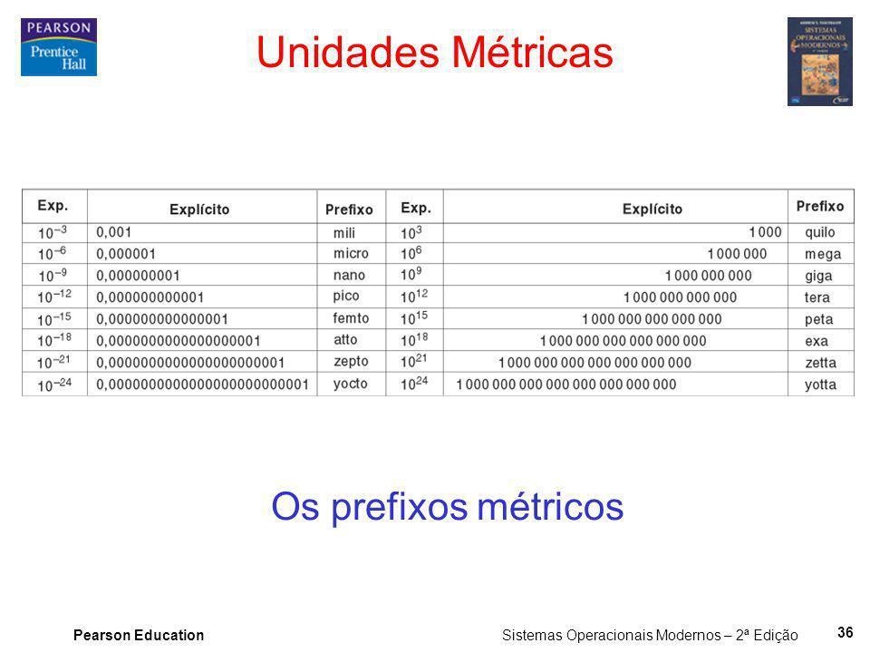 Unidades Métricas Os prefixos métricos