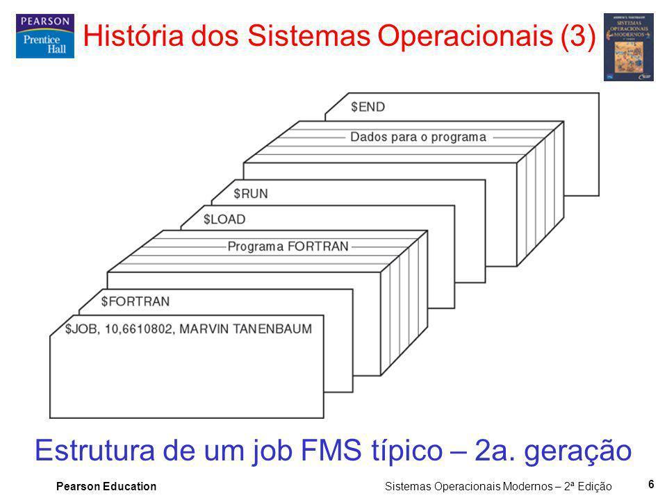 História dos Sistemas Operacionais (3)