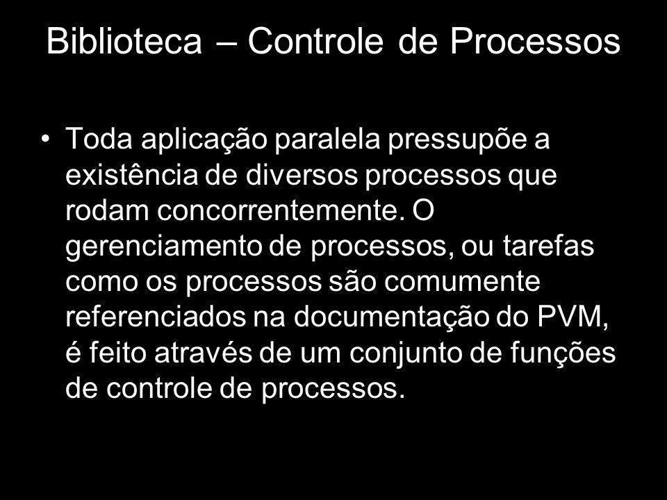 Biblioteca – Controle de Processos