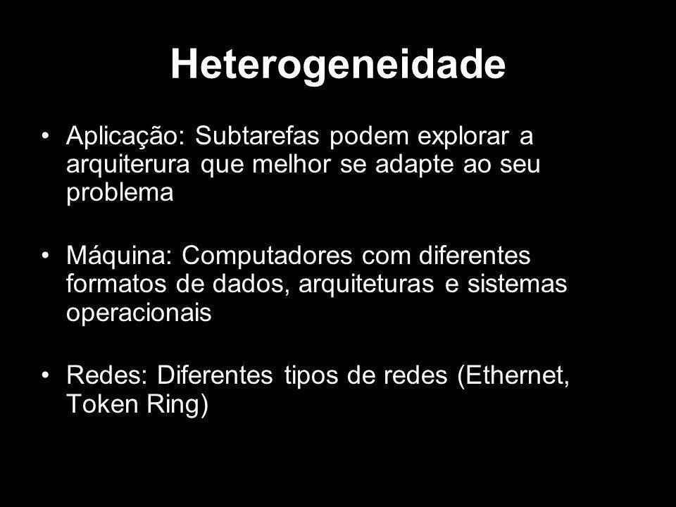 Heterogeneidade Aplicação: Subtarefas podem explorar a arquiterura que melhor se adapte ao seu problema.