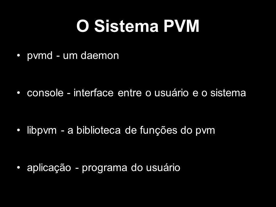 O Sistema PVM pvmd - um daemon
