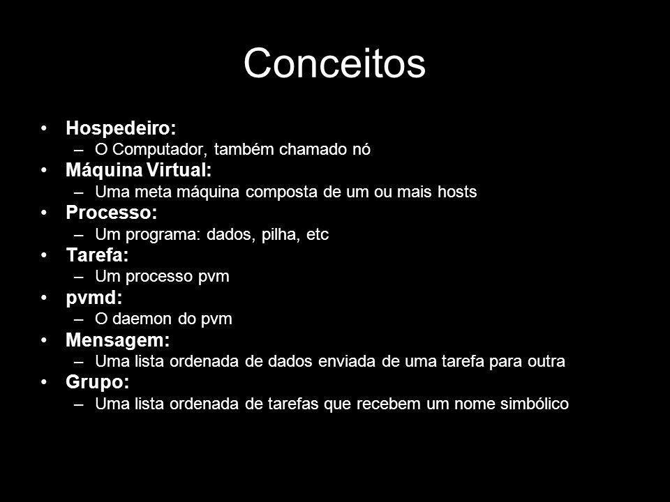 Conceitos Hospedeiro: Máquina Virtual: Processo: Tarefa: pvmd: