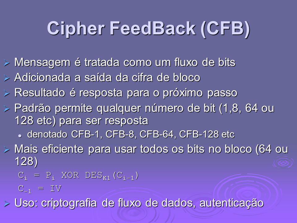 Cipher FeedBack (CFB) Mensagem é tratada como um fluxo de bits