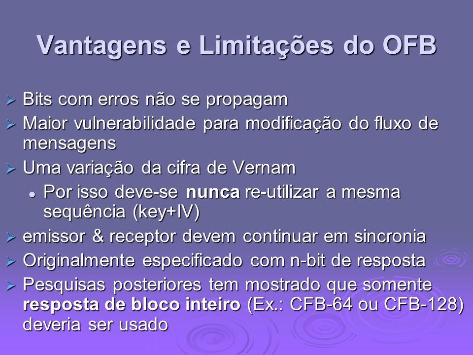 Vantagens e Limitações do OFB