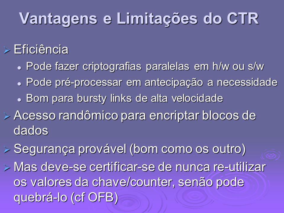 Vantagens e Limitações do CTR