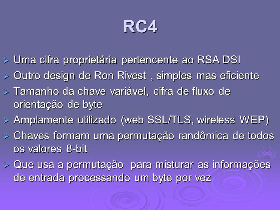 RC4 Uma cifra proprietária pertencente ao RSA DSI