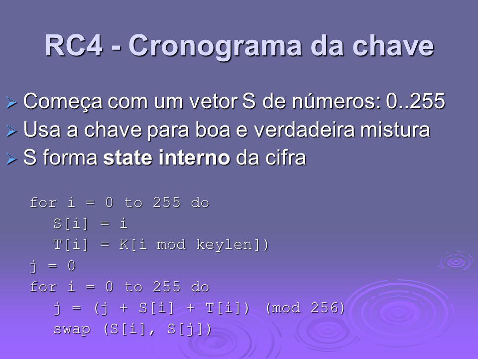RC4 - Cronograma da chave