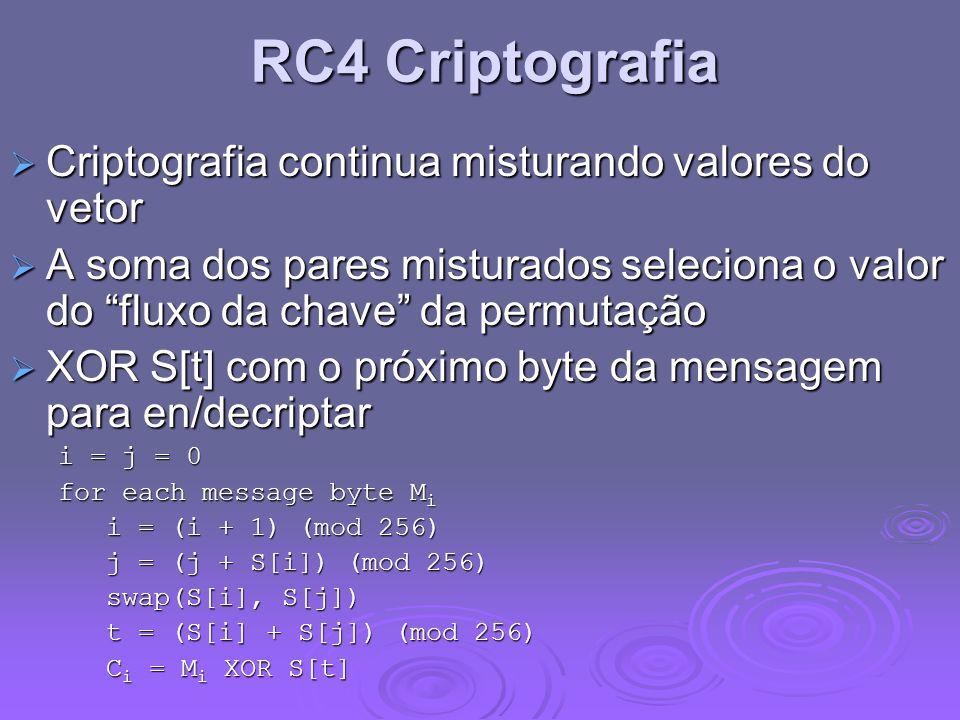 RC4 Criptografia Criptografia continua misturando valores do vetor