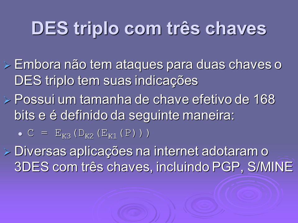DES triplo com três chaves