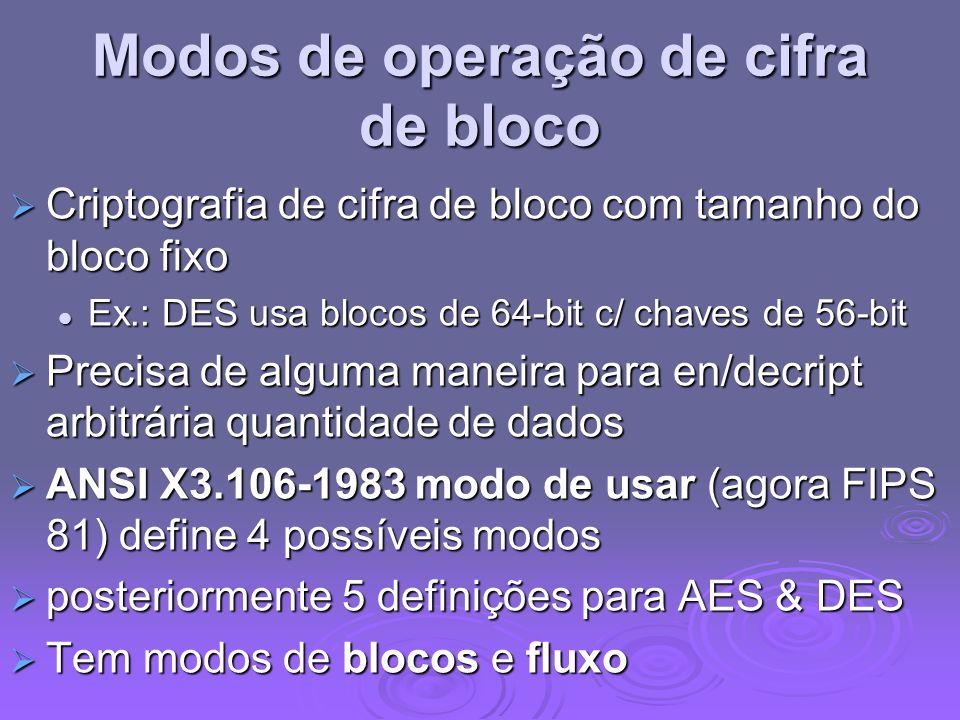 Modos de operação de cifra de bloco