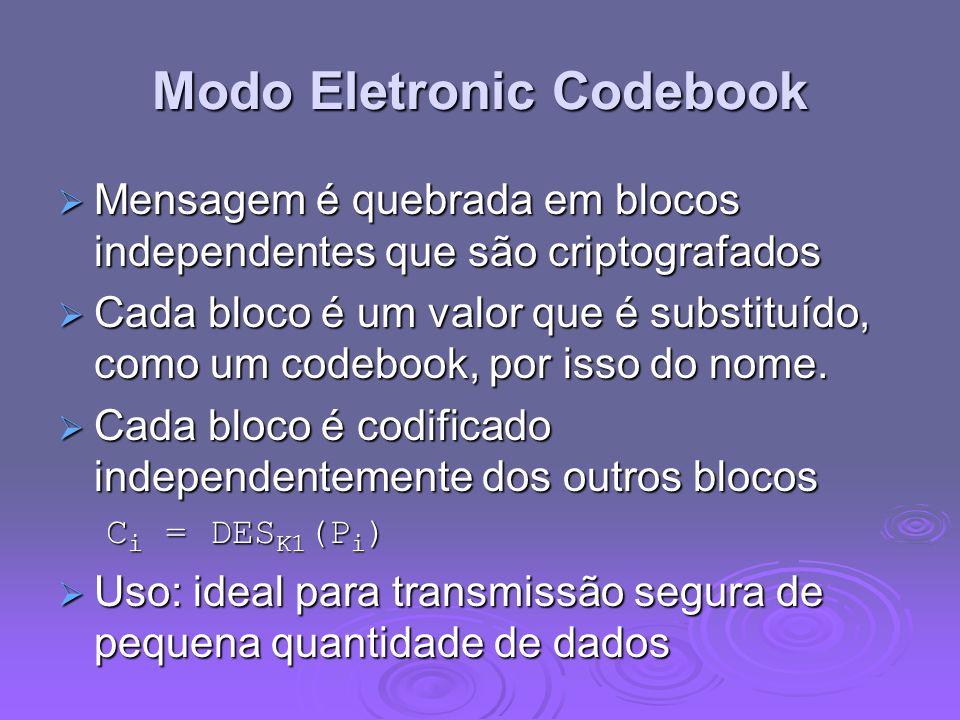 Modo Eletronic Codebook
