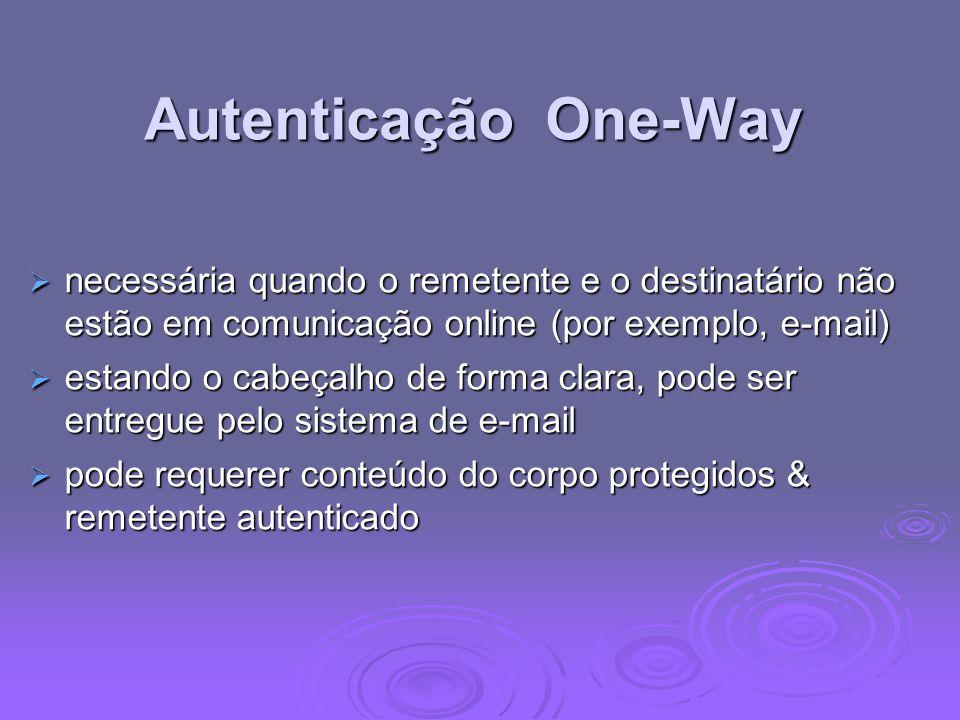 Autenticação One-Way necessária quando o remetente e o destinatário não estão em comunicação online (por exemplo, e-mail)