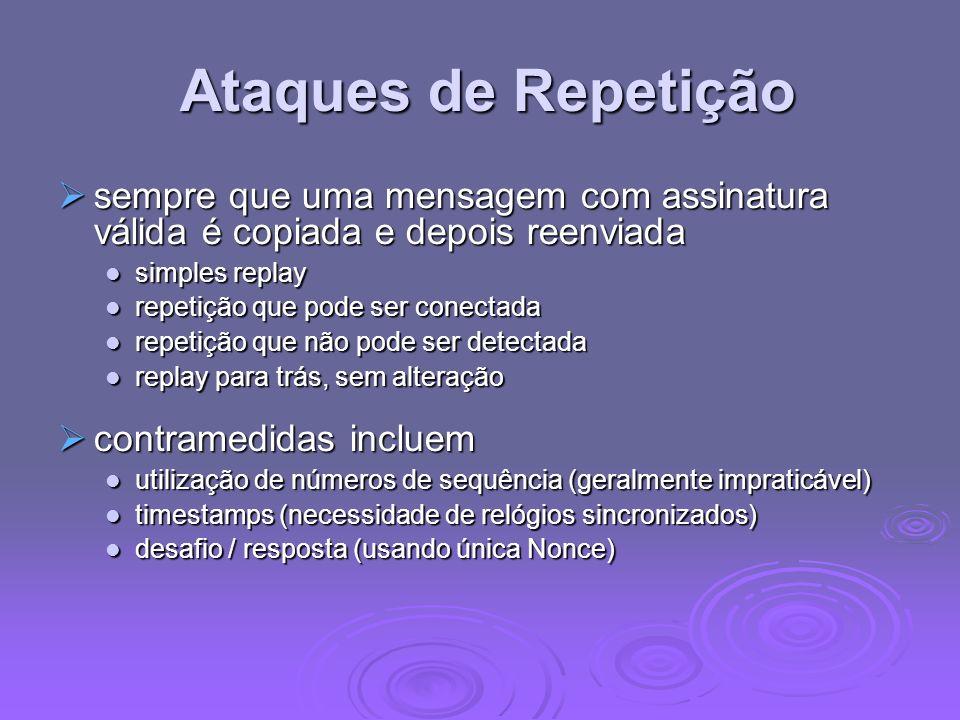 Ataques de Repetição sempre que uma mensagem com assinatura válida é copiada e depois reenviada. simples replay.