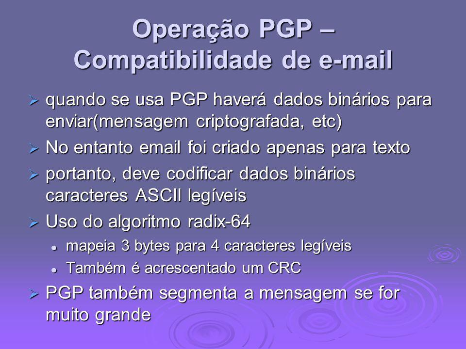 Operação PGP – Compatibilidade de e-mail
