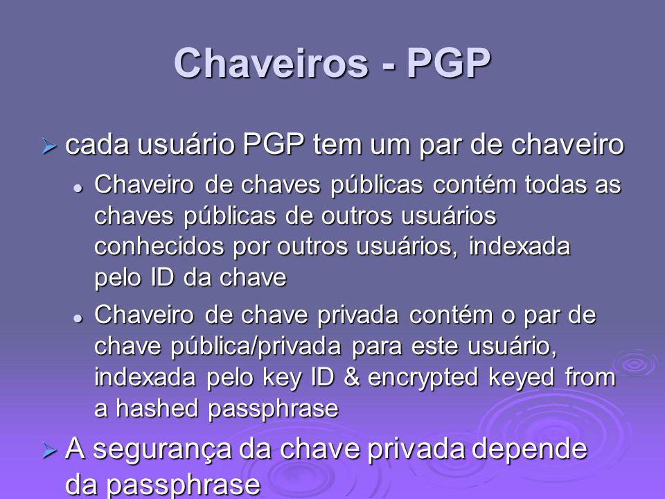 Chaveiros - PGP cada usuário PGP tem um par de chaveiro