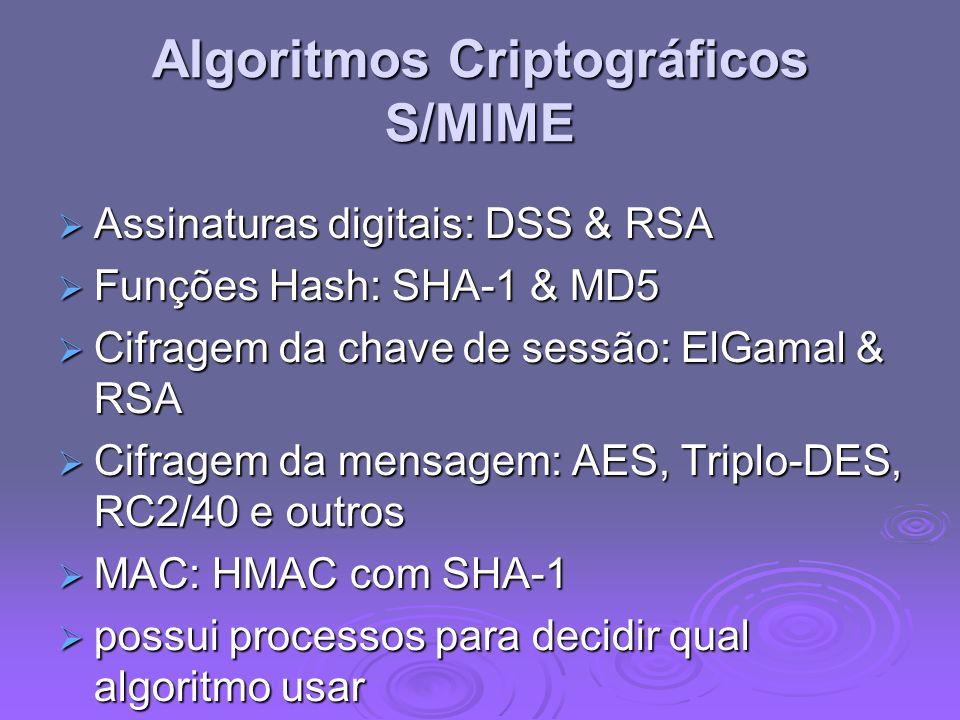Algoritmos Criptográficos S/MIME