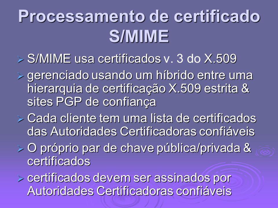 Processamento de certificado S/MIME