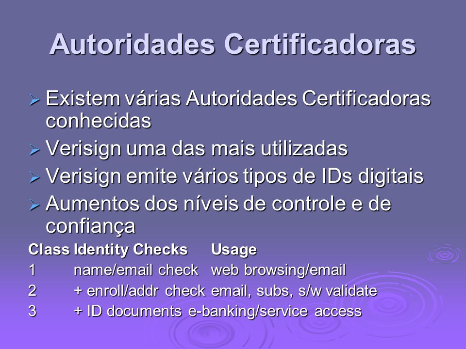 Autoridades Certificadoras
