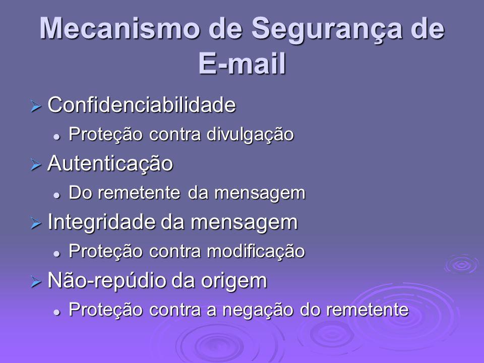 Mecanismo de Segurança de E-mail