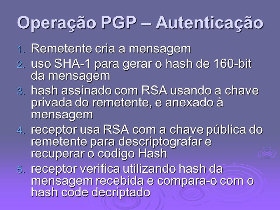 Operação PGP – Autenticação