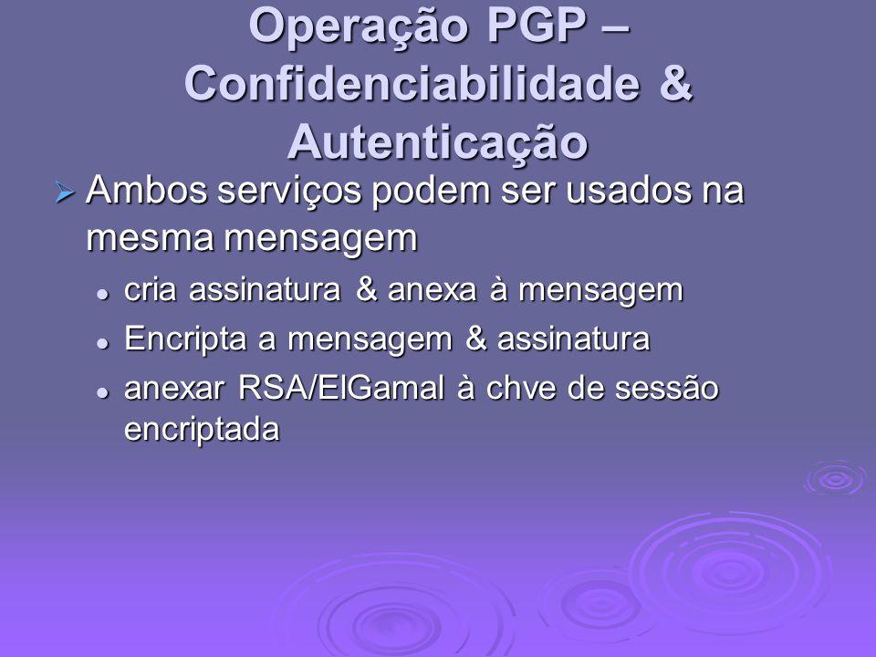 Operação PGP – Confidenciabilidade & Autenticação