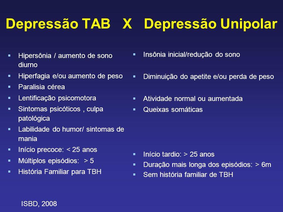 Depressão TAB X Depressão Unipolar