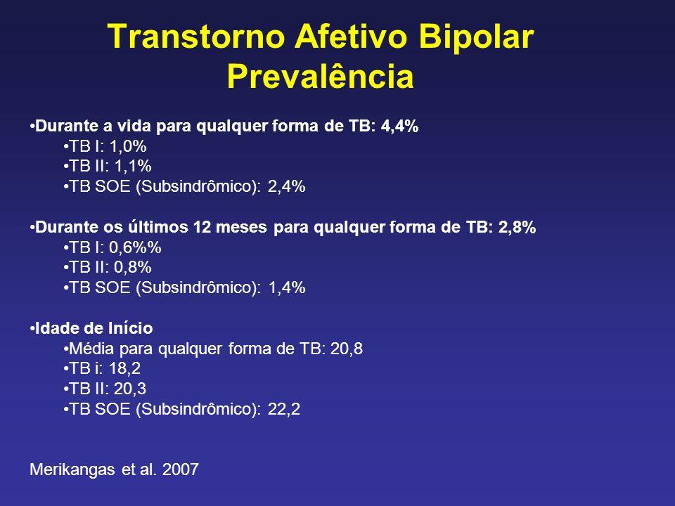Transtorno Afetivo Bipolar Prevalência