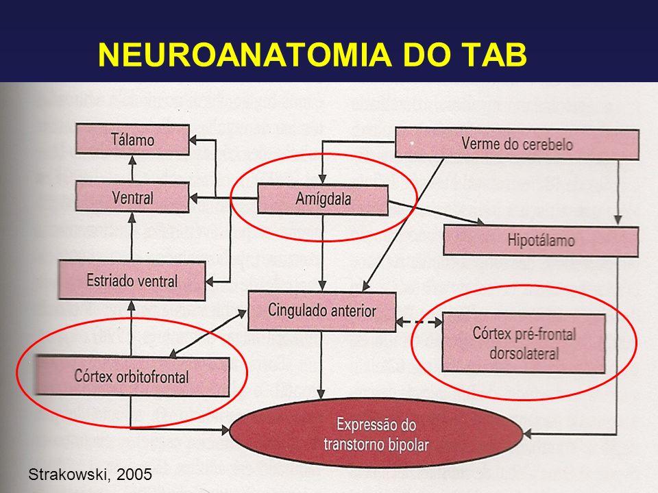 NEUROANATOMIA DO TAB Strakowski, 2005