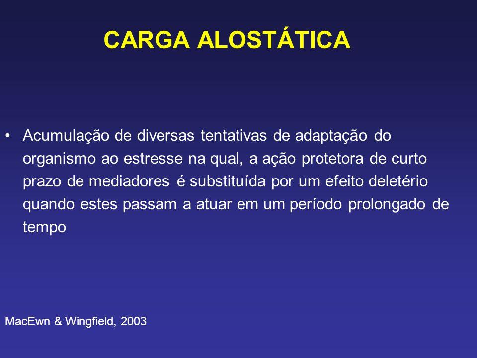 CARGA ALOSTÁTICA